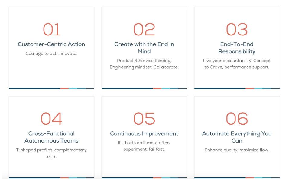 Core Principles 2019-10-28_10-36-12