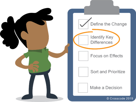 Crosscode woman holding clipboard of 5 steps to software assessment with identify key differences circled in orange.