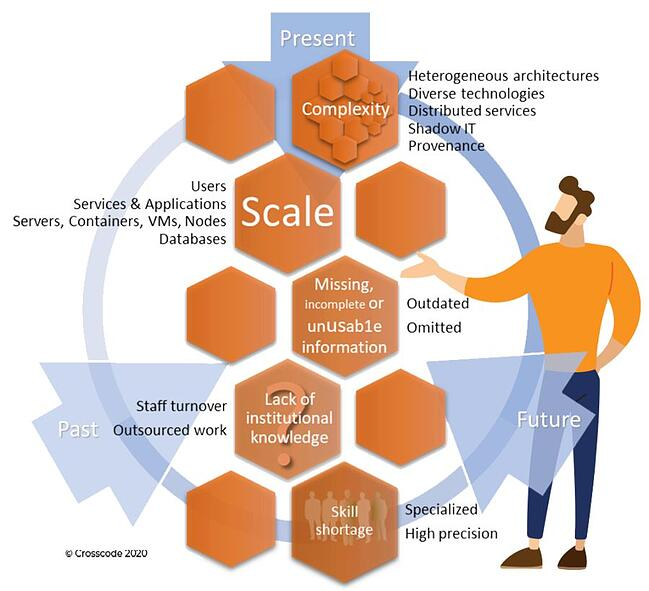 Scale_with white man in orange