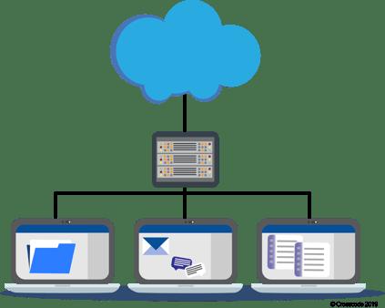 Crosscode cloud powered database